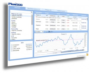 Trading environment WebTrader from Plus500